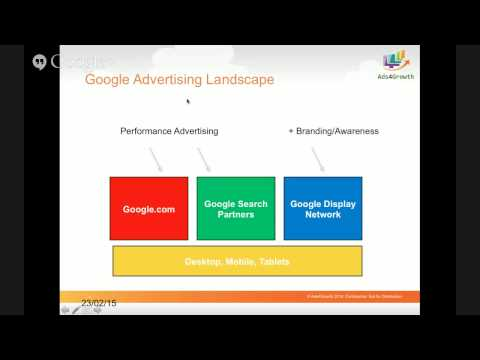 Growing your business with Online Advertising