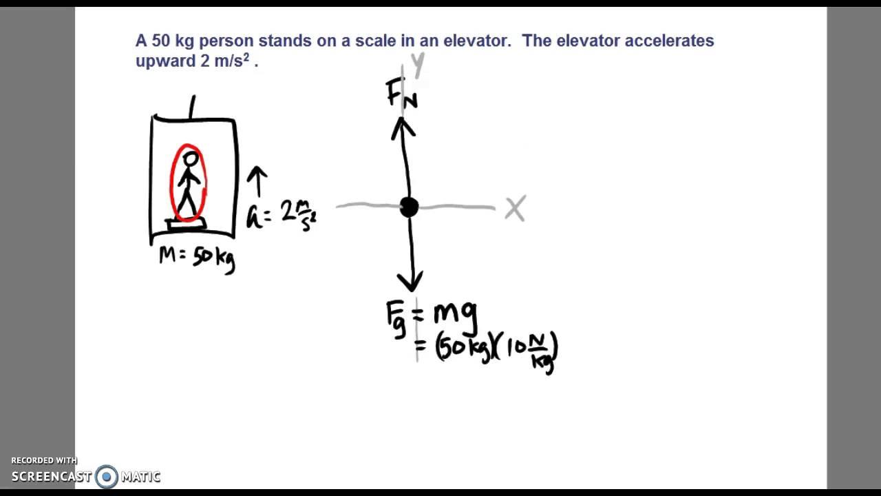 example force analysis problem solving elevator problem youtube. Black Bedroom Furniture Sets. Home Design Ideas