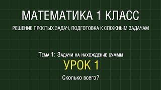 видео ряды высшая математика (решение задач и примеров)