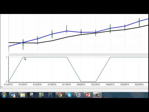 Trading Forex Pairs GBP/USD EUR/USD in the Global Economy