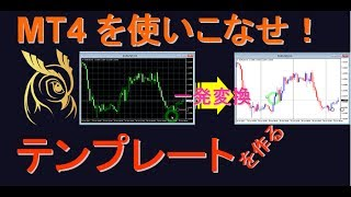無敗最速FX MT4操作マニュアル~テンプレートの作り方~ thumbnail