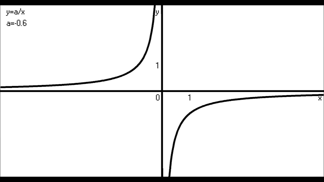 graph of a function - 1280×720