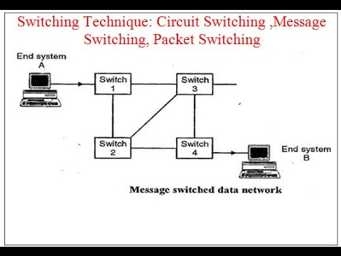 Switching Technique: Circuit Switching ,Message Switching, Packet Switching