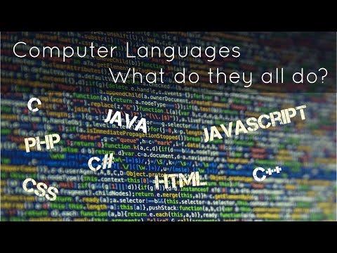 Different Programming Languages & Coding Languages Explained