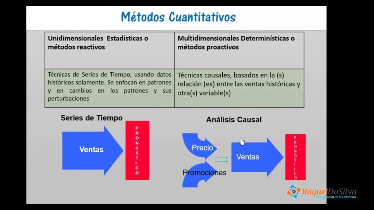 Métodos de pronóstico cuantitativos para el cálculo de los ...