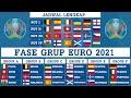 Hasil Drawing dan Jadwal Lengkap Fase Grup EURO 2021