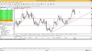 Analisa harian major pair Forex Edu support resistance h4 9 January 2018