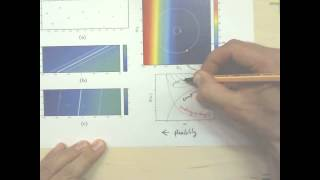5.2 Linear Soft-Margin SVM | 5 Support Vector Machines | Pattern Recognition Class 2012