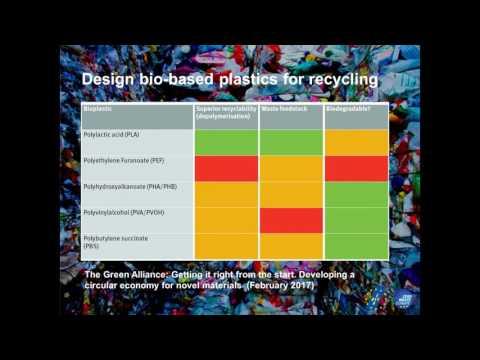 Bioplastics - the next sustainability challenge in a circular economy