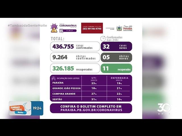 Boletim atualizado dos casos de covid 19 na PB  - Tambaú da Gente Noite