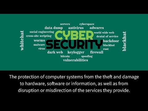 Ivy Tech Community College Columbus 2020 Cyber Academy Virtual Showcase