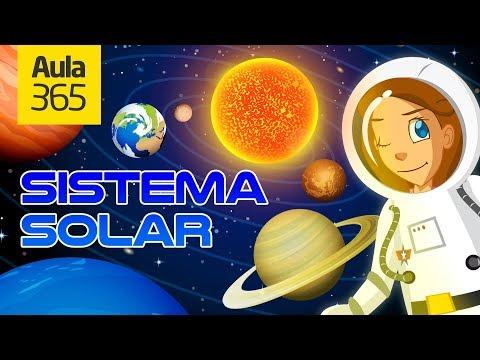 ¿Cuáles Son Los Planetas Del Sistema Solar? | Videos Educativos Para Niños