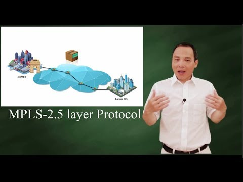 MPLS  - Multiprotocol Label Switching (2.5 layer protocol)
