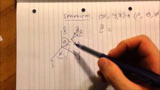 Cylindrical and spherical coordinates; derivation of relationships and unit vectors.