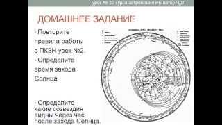 Астрономия. Урок №32. (Демо-обзор) Учитель Чигарёв Д.Л. Вечернее наблюдение (осень)