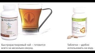 Таблетки NRG и чай NRG от компании Гербалайф