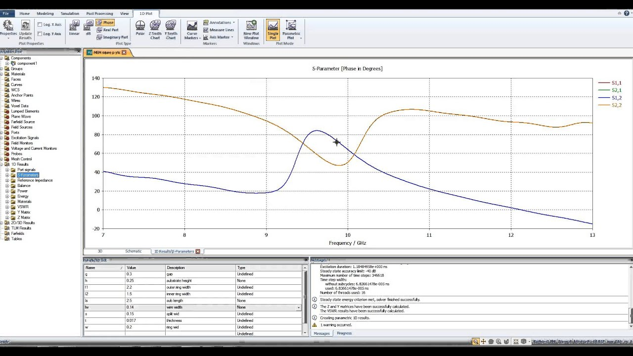 Metamaterial Unit cell Square SRR design using CST and HFSS part 2