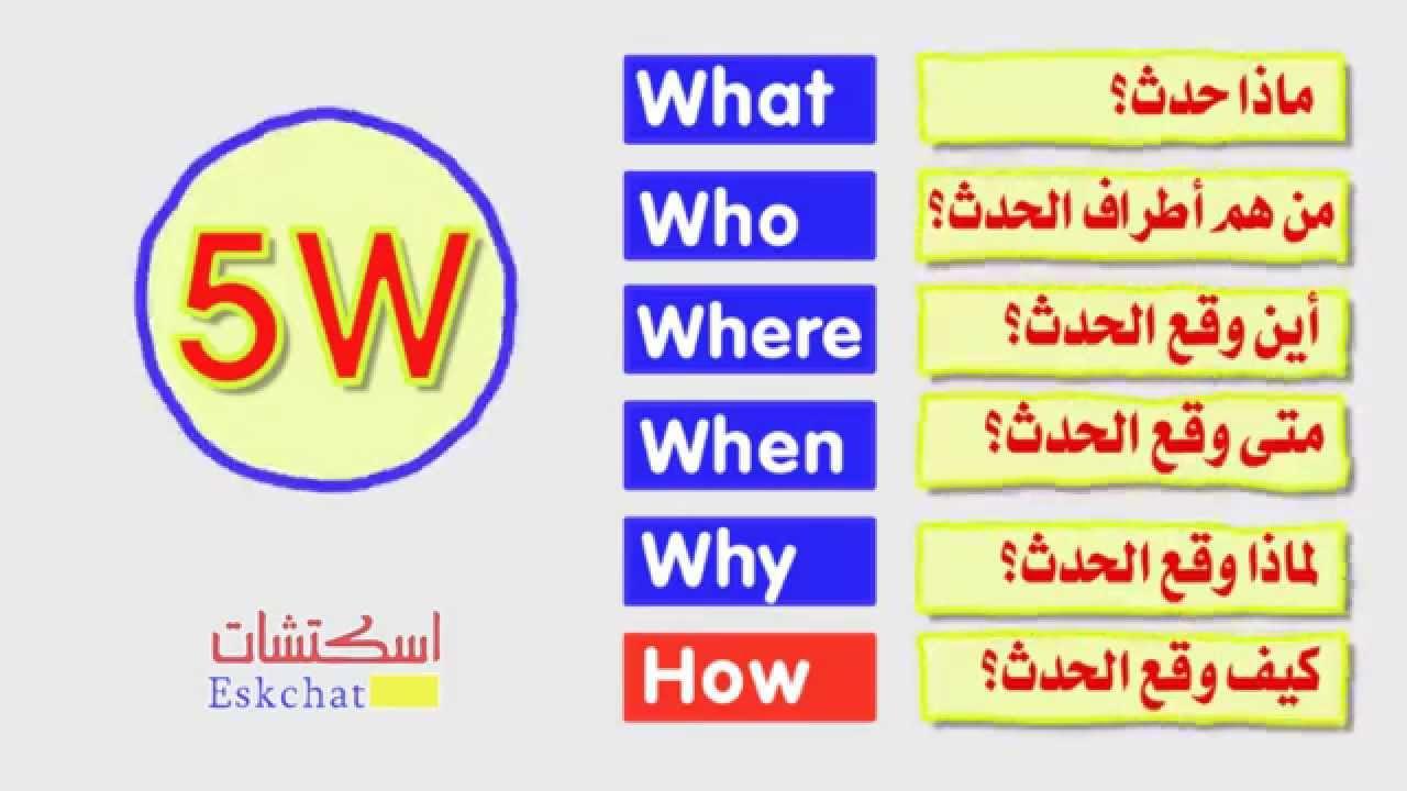 كيف تكتب الخبر الصحفي 1 أسئلة 5w H دورة فنون التحرير الصحفي Youtube
