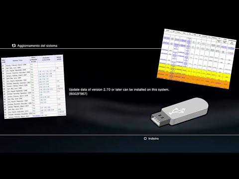 [TUTORIAL/PS3ITA] Come vedere se la PS3 è modificabile + Spiegazione su tutti i Custom Firmware(CFW)