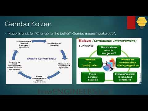 LSSGB Gemba Kaizen-Lean Six Sigma Green Belt For Beginners