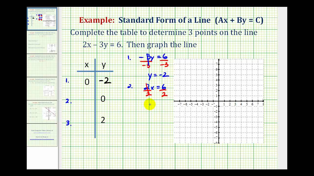 Ex graph a linear equation in standard form using a table of ex graph a linear equation in standard form using a table of values falaconquin