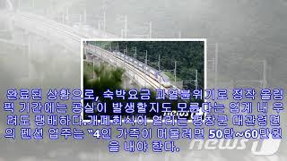 너무 부른 강릉·평창 숙박요금…이러면 당일치기 여행?