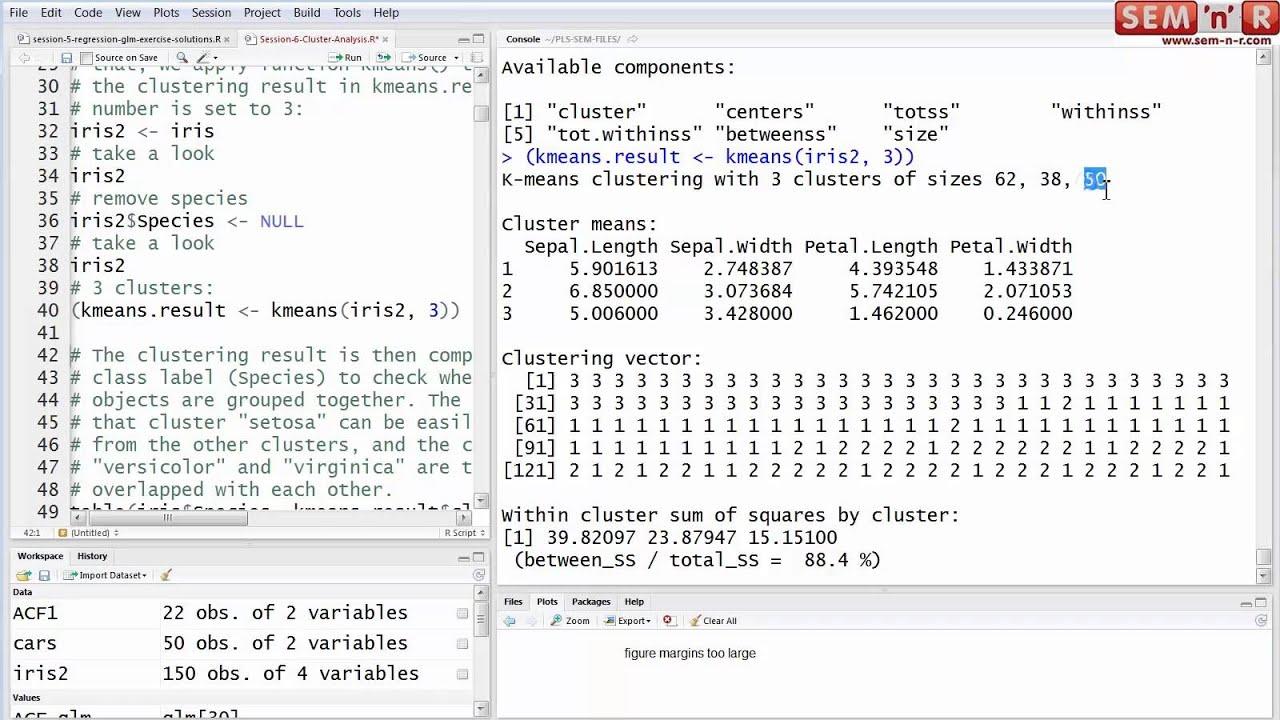 Cluster analysis using iris data youtube cluster analysis using iris data izmirmasajfo