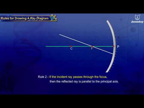 hqdefault rules for drawing ray diagrams animated science video youtube