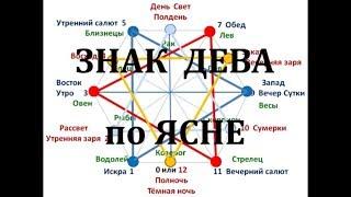 Знак зодиака ДЕВА. Какое отношение к нему имеет Веер, Лисица, Собака, Лев, Весы и артиллерия?