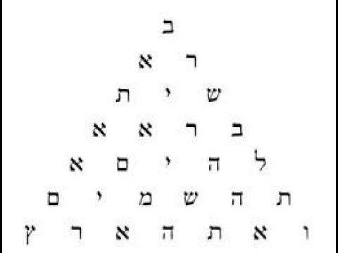 לימוד באותיות התורה - הרב מיכאל שושן
