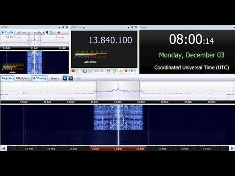 Download 03 12 2018 Radio Nigeria Kaduna in Hausa to WeAf 0759 on 13840 Issoudun
