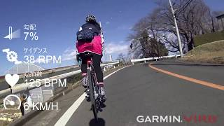 ロードバイクで湘南平 2018年2月12日