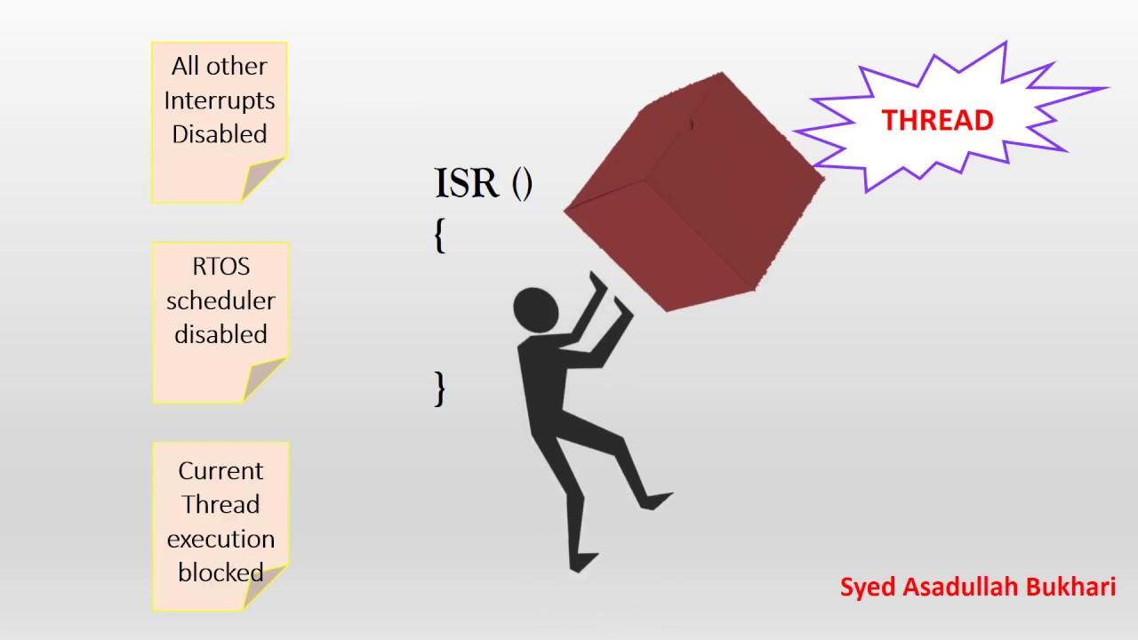 Thread (Task) and Interrupt (ISR) synchronization in an RTOS