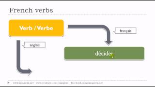 Learn 1 French verb # décider