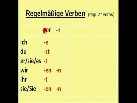 Learn German # 2 - How to conjugate regular verbs