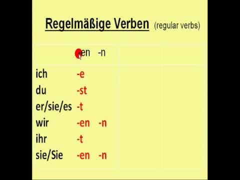 Learn german how to conjugate regular verbs also youtube rh