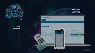 A cloud-based system for retail and restaurant businesses on an ongoing basis that comprises erp, desktop mobile pos software, accounting inventory m...