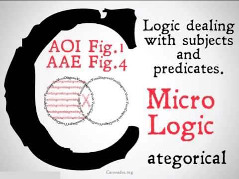 Propositional and Categorical Logic