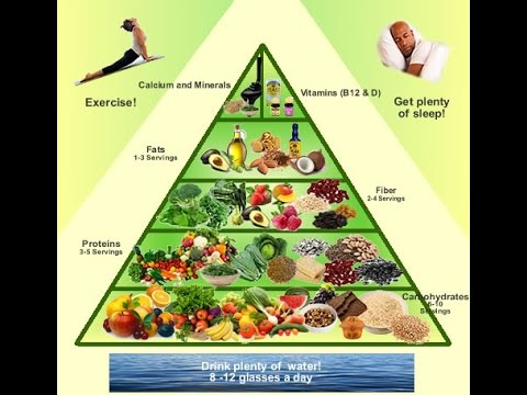 Raw Food Diet Statistics