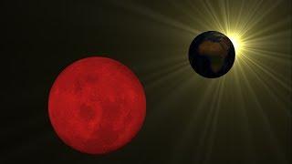 Wie kommt es zu einer Mondfinsternis – Totale Mofi einfache Erklärung / Blutmond Erklärungsvideo