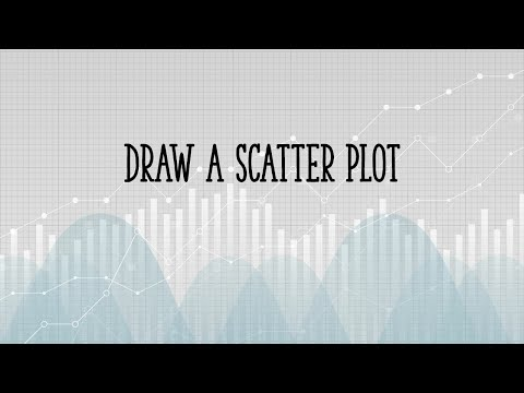 Scatter Plot / Scatter Chart: Definition, Examples, Excel/TI-83/TI
