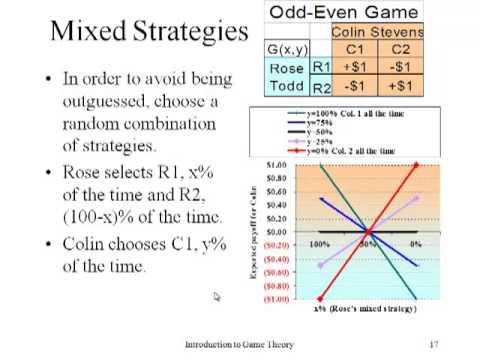 MITpokerclass 2013 Lecture 3 feat. Bill Chen (Part 1)