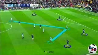 Man City v Chelsea 6:0 How Guardiola destroyed Sarri's Chelsea: 1st half Tactical Analysis