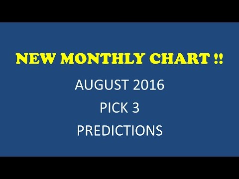 NEW MONTHLY CHART AND PICK 3 PREDICTIONS FOR AUGUST 2016