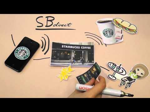 Starbucks Promotion Video - Marketing Course Project
