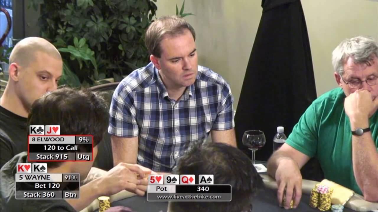 Reading Poker Tells Pdf