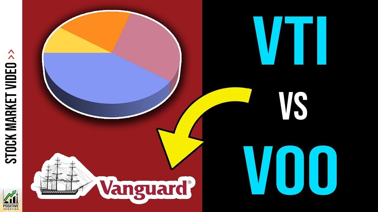 Top Vanguard Etfs 2020.Vanguard Vti Vs Voo What Is The Best Etf Index Funds 2019