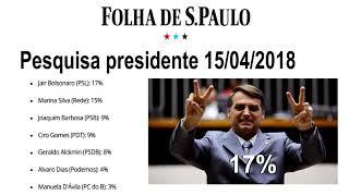 15/04 - Pesquisa DataFolha - (Bolsonaro 17% e Marina 15%)