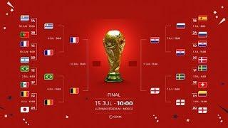 Las predicciones del Mundial Rusia 2018
