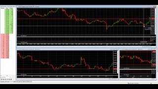 Срочный рынок FORTS Сделки на 21 апреля(Интрайдей сделки на 21 апреля., 2016-04-22T06:49:45.000Z)